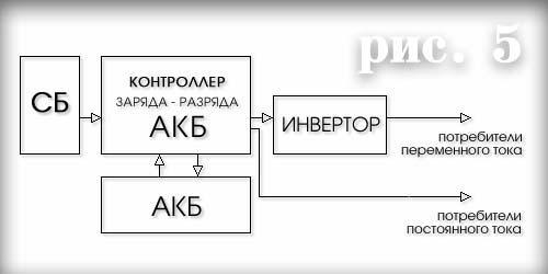 схемы соединения;